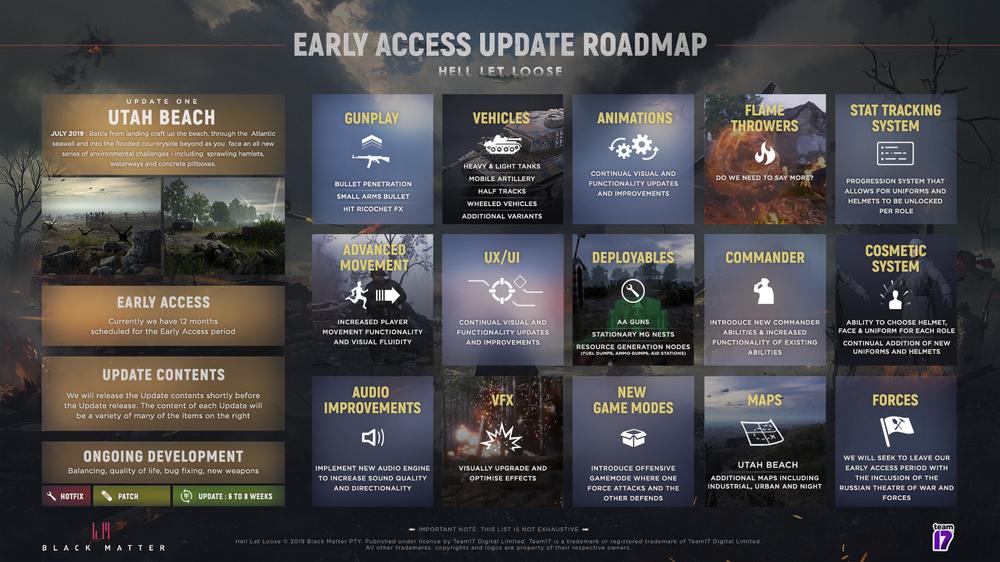 hll_EA_Roadmap_2019.png
